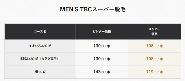 メンズTBCのスーパー脱毛の料金表
