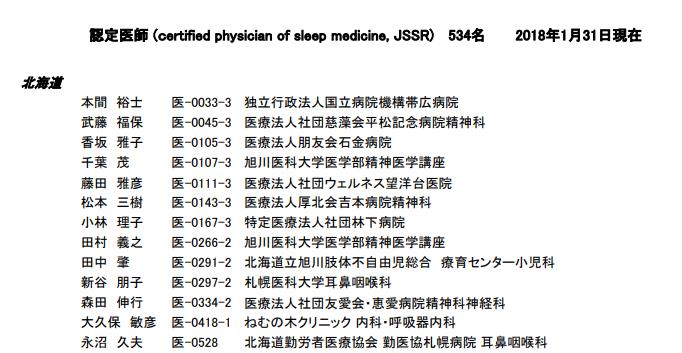 日本睡眠学会による認定医師。全国534名