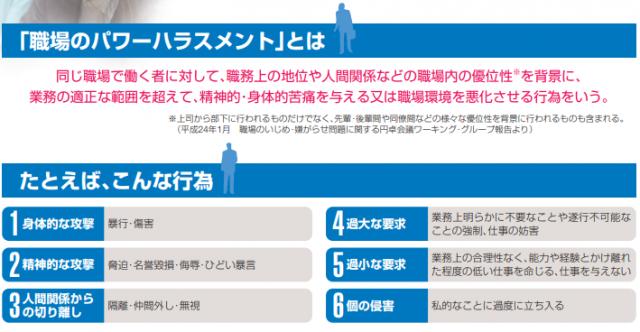 職場のパワーハラスメントとは?厚生労働省による6つの定義