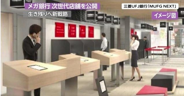 三菱UFJ銀行のMUFG NEXTのイメージ図