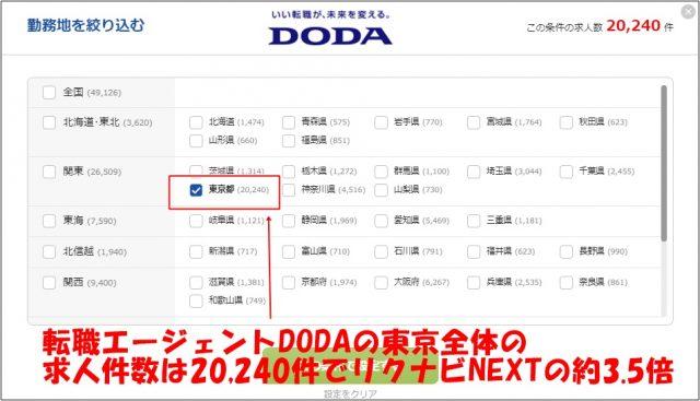 DODAの東京での求人件数20,240件