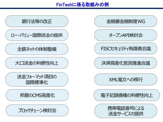 日本政府や金融庁としてのフィンテックの取り組み